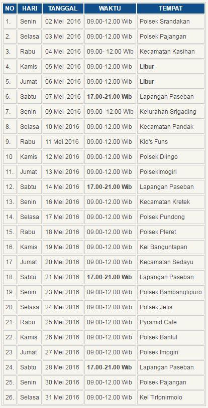 Jadwal Pelayanan SIM Keliling Polres Bantul Bulan Mei 2016