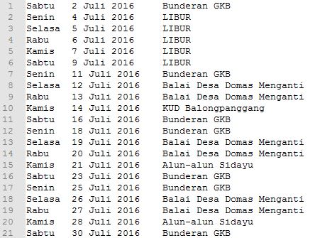 Jadwal SIM Keliling Gresik Juli 2016