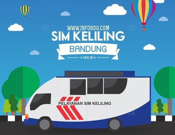 SIM Keliling Online Bandung