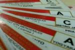 Biaya Perpanjangan SIM
