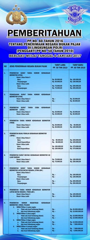tarif-pajak-kendaraan-bermotor-naik-6-januari-2017