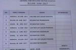Jadwal SIM Keliling Klaten Juni 2017