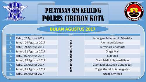 Jadwal SIM Keliling Cirebon Desember 2017