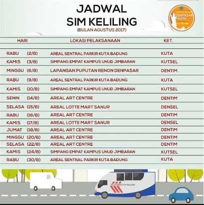 SIM Keliling Denpasar Bali 2018